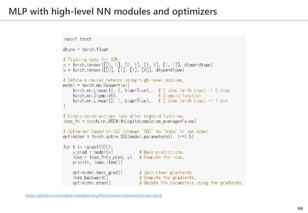 MLP with high-level NN modules and optimizers 6...