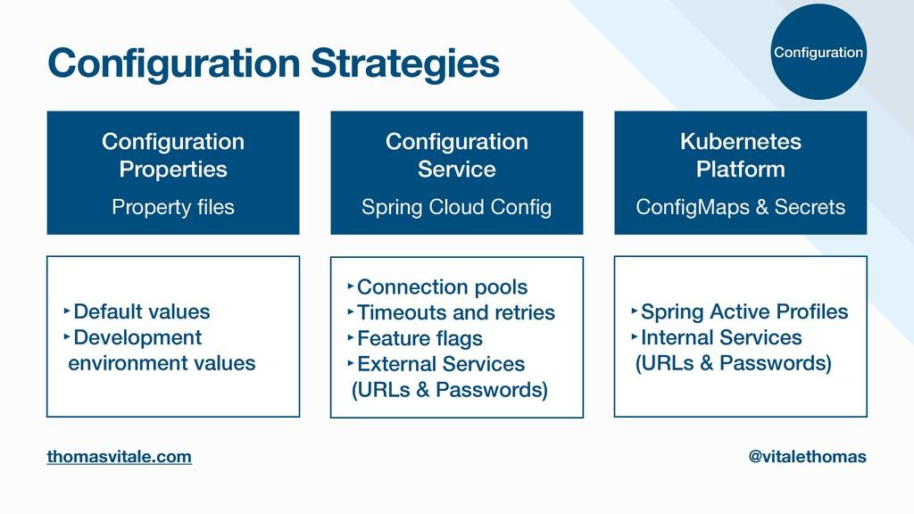 Configuration Strategies thomasvitale.com @vita...