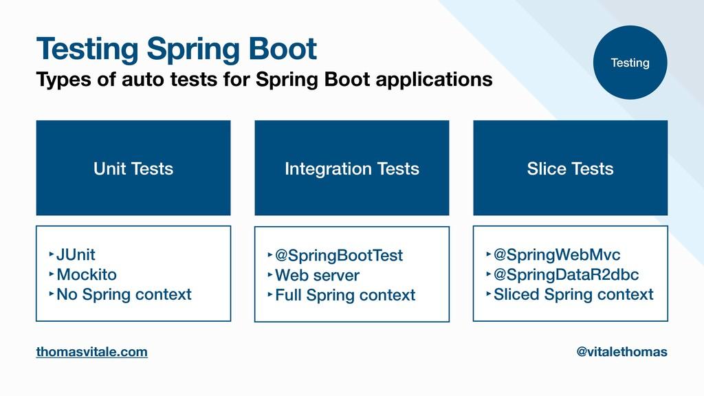 Testing Spring Boot thomasvitale.com @vitaletho...