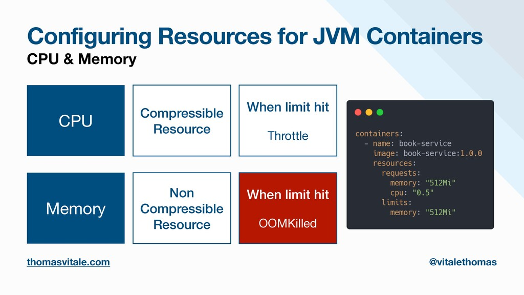 Configuring Resources for JVM Containers CPU & ...