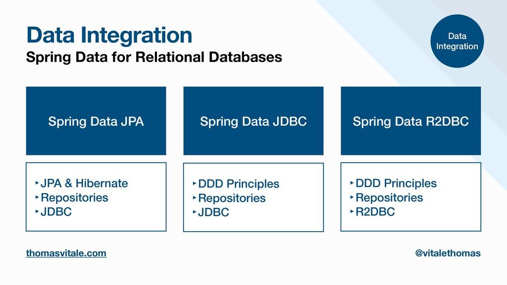 Data Integration thomasvitale.com @vitalethomas...