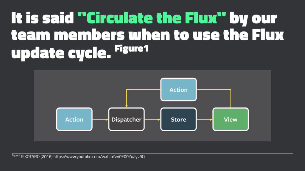 "It is said ""Circulate the Flux"" by our team mem..."