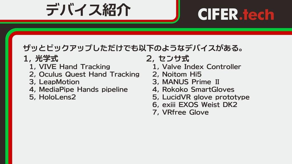 3, MANUS Prime Ⅱ  4, Rokoko SmartGloves  5, Lu...