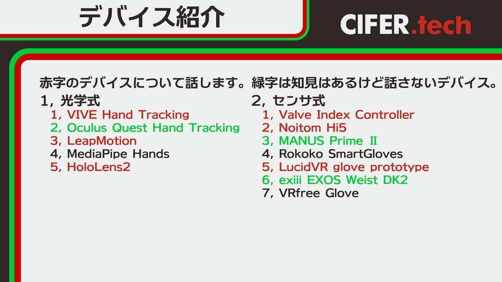 デバイス紹介  3, MANUS Prime Ⅱ  4, Rokoko SmartGloves...