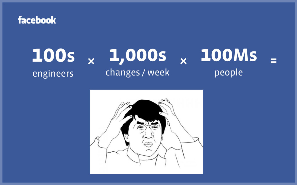 100s engineers 100Ms people × 1,000s changes / ...