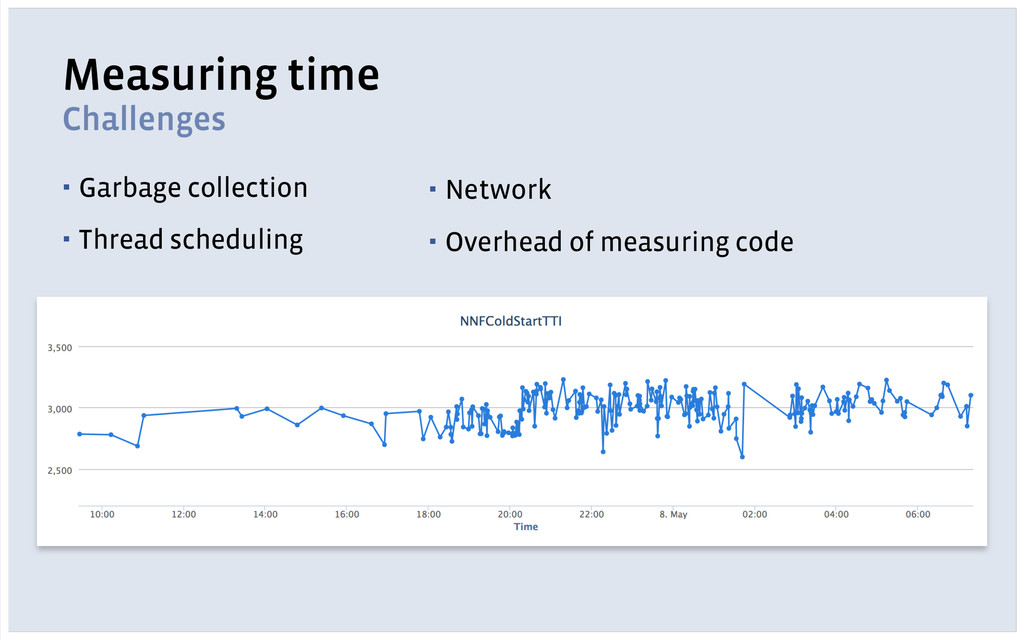 Measuring time Challenges ▪ Garbage collection ...