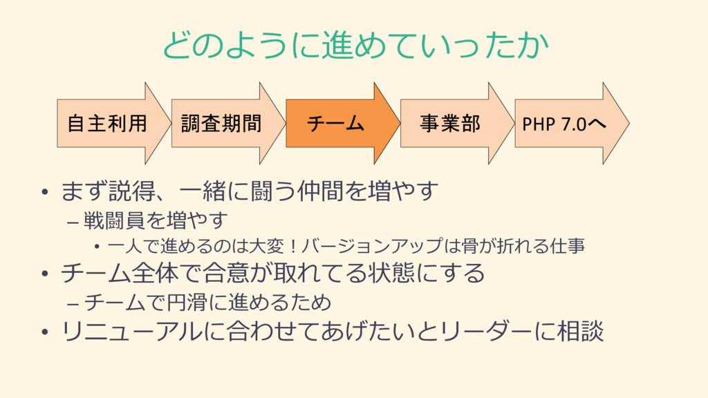 どのように進めていったか 調査期間 自主利用 チーム 事業部 PHP 7.0へ • まず説得、...