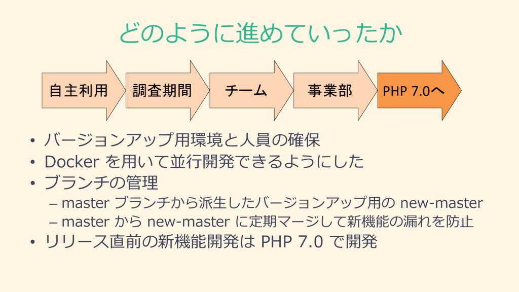 どのように進めていったか 調査期間 自主利用 チーム 事業部 PHP 7.0へ • バージョン...