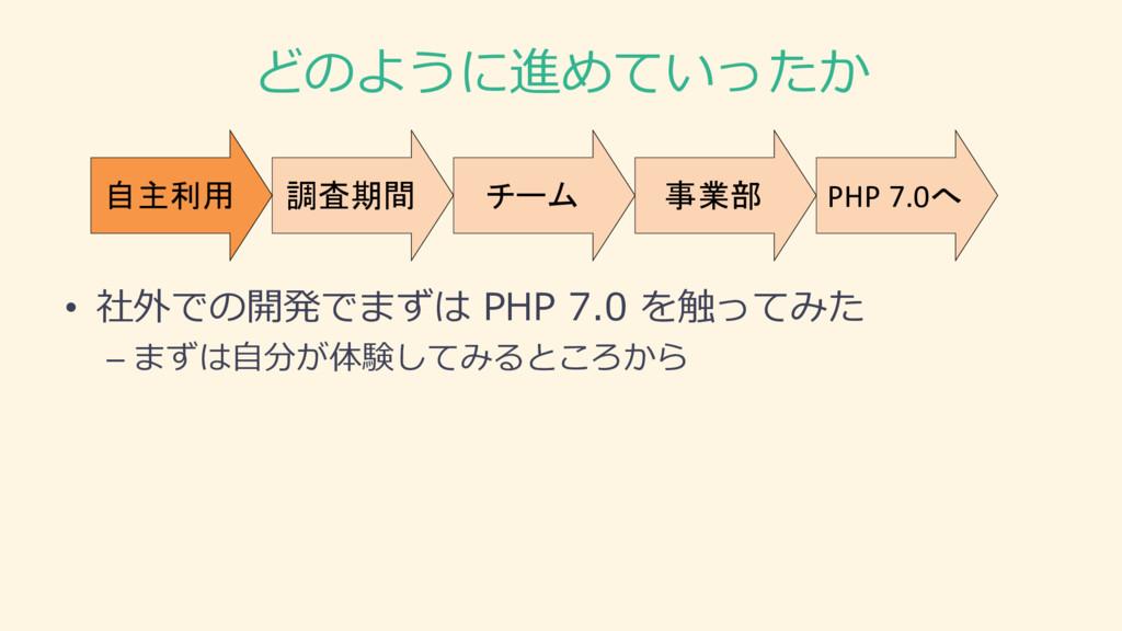 どのように進めていったか 調査期間 自主利用 チーム 事業部 PHP 7.0へ • 社外での開...