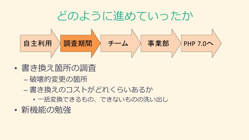 どのように進めていったか 調査期間 自主利用 チーム 事業部 PHP 7.0へ • 書き換え箇...
