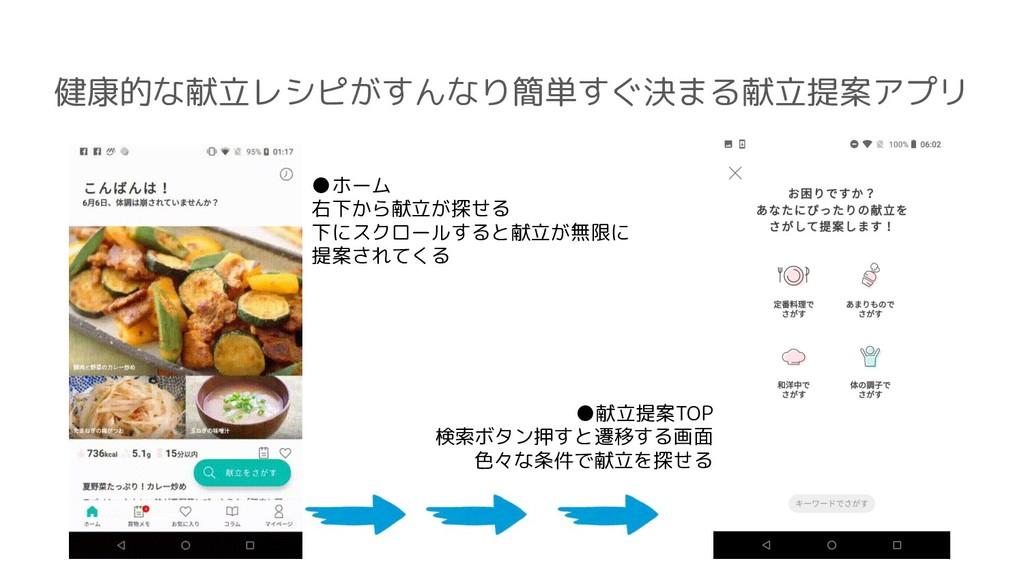 健康的な献立レシピがすんなり簡単すぐ決まる献立提案アプリ ●ホーム 右下から献立が探せる 下に...