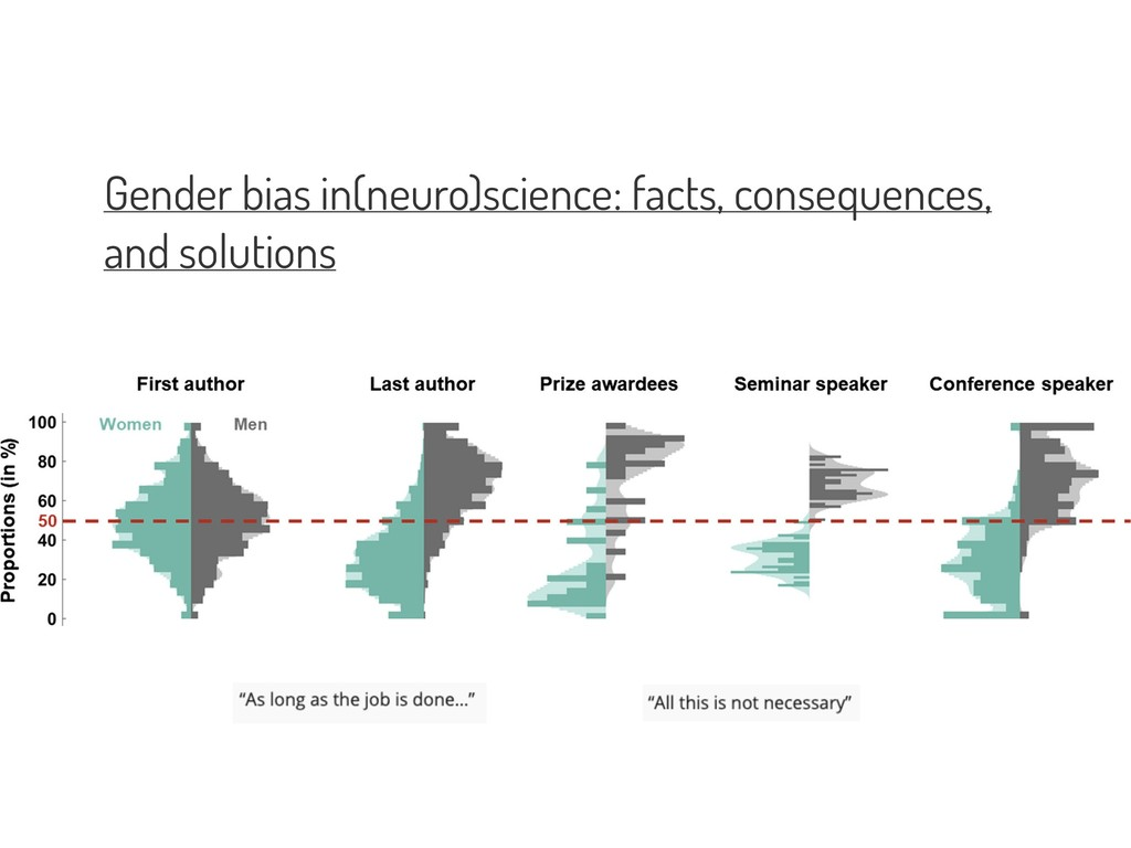 Gender bias in(neuro)science: facts, consequenc...