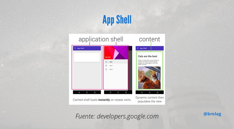 App Shell Fuente: developers.google.com @brolag