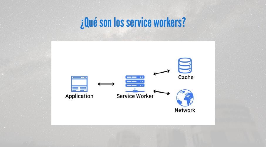 ¿Qué son los service workers?