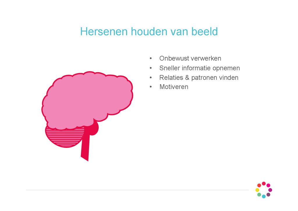 Hersenen houden van beeld • Onbewust verwerken...