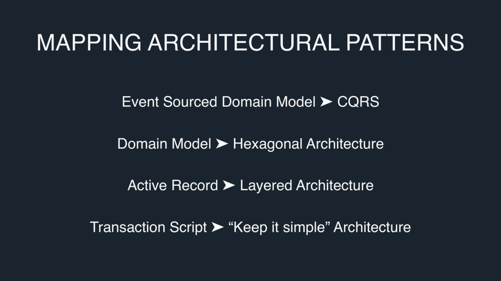 MAPPING ARCHITECTURAL PATTERNS Event Sourced Do...