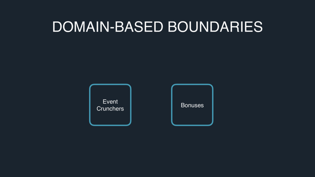 Bonuses Event Crunchers DOMAIN-BASED BOUNDARIES