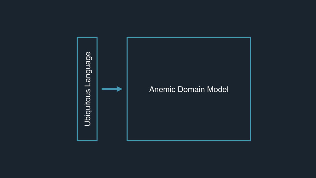 Ubiquitous Language Anemic Domain Model