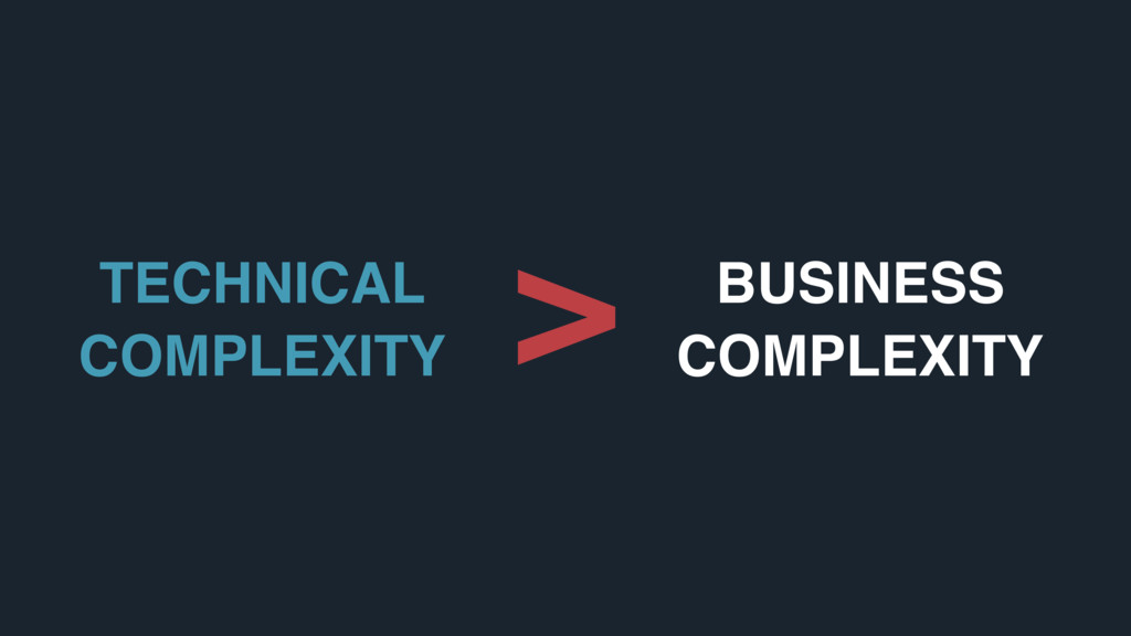 TECHNICAL COMPLEXITY BUSINESS COMPLEXITY >