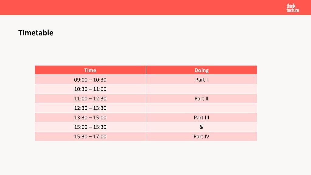Time Doing 09:00 – 10:30 Part I 10:30 – 11:00 1...