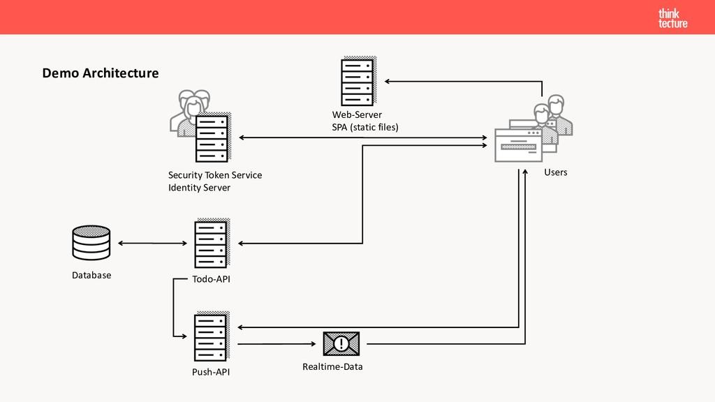 Security Token Service Identity Server Database...