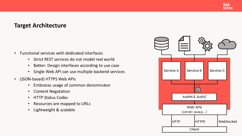• Functional services with dedicated interfaces...