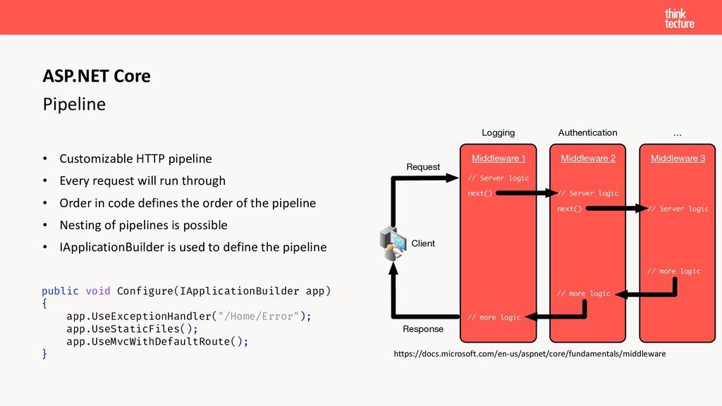 Pipeline • Customizable HTTP pipeline • Every r...