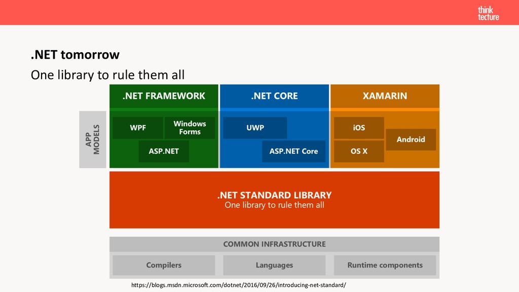 One library to rule them all .NET tomorrow http...