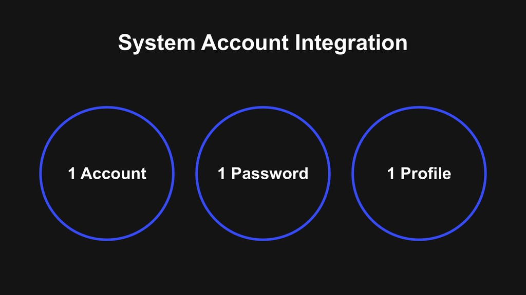 System Account Integration 1 Account 1 Profile ...