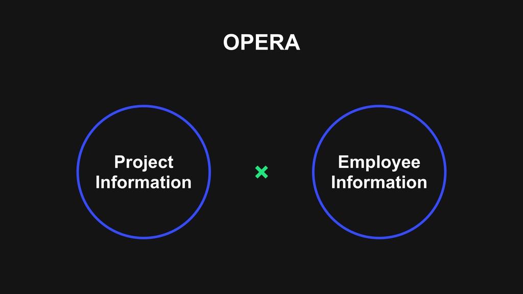 OPERA Project Information Employee Informatio...