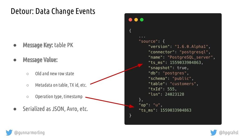 @gunnarmorling @hpgrahsl Detour: Data Change Ev...