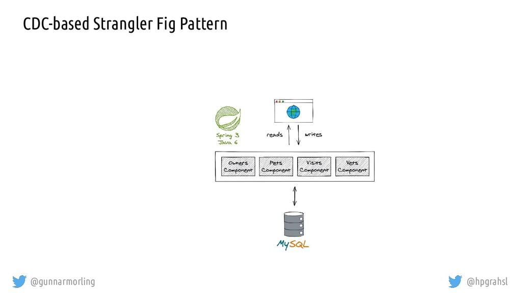 @gunnarmorling @hpgrahsl CDC-based Strangler Fi...