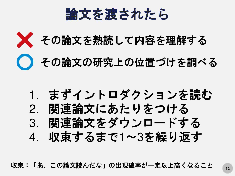 15 1. まずイントロダクションを読む 2. 関連論文にあたりをつける 3. 関連論文をダウ...