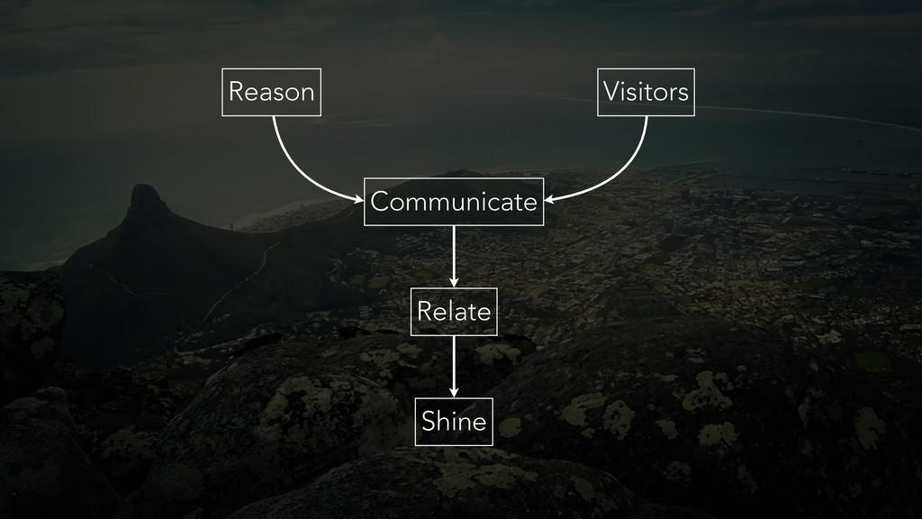 Reason Visitors Communicate Relate Shine
