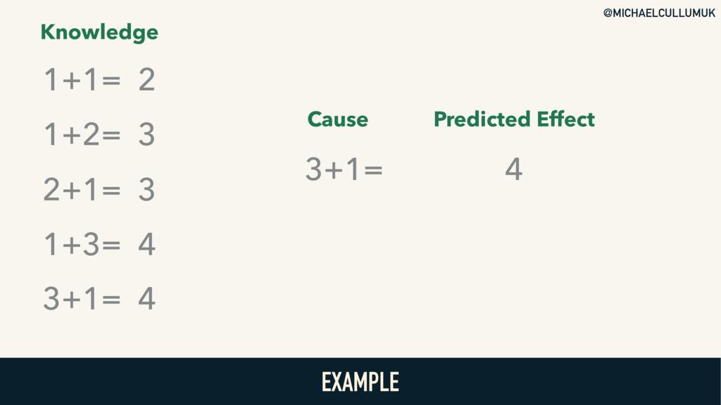 @MICHAELCULLUMUK EXAMPLE 1+1= 2 1+2= 3 1+3= 4 2...