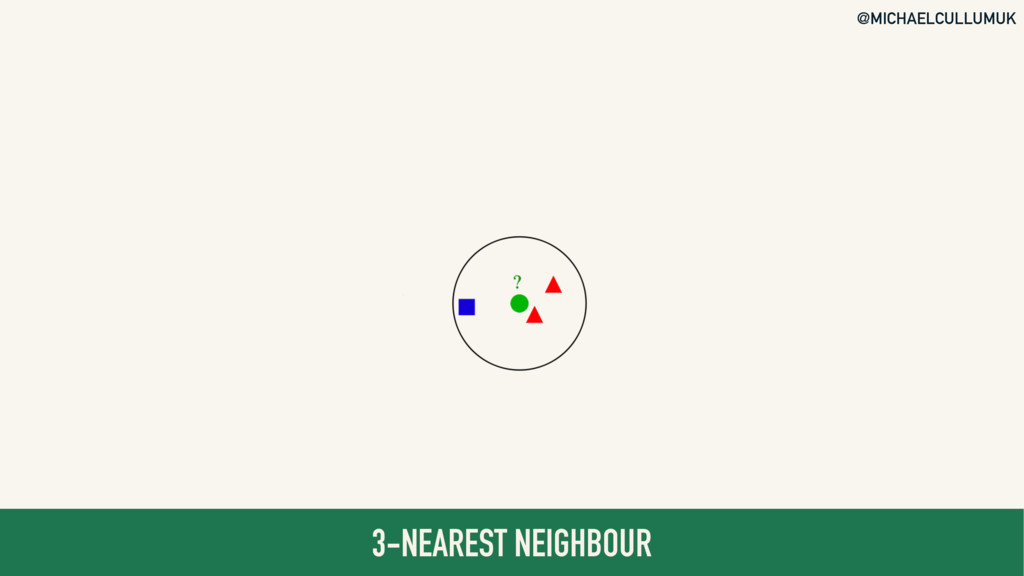 @MICHAELCULLUMUK 3-NEAREST NEIGHBOUR