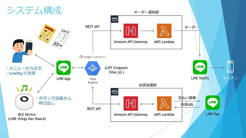 AWS Lambda Amazon API Gateway キッチン システム構成 LINE ...