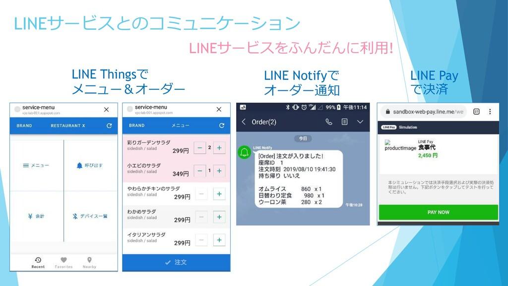 LINEサービスとのコミュニケーション LINE Pay で決済 LINE Notifyで オ...