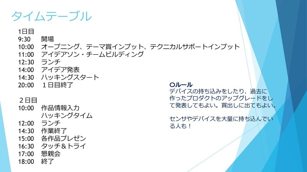 タイムテーブル 1日目 9:30 開場 10:00 オープニング、テーマ賞インプット、テクニカ...