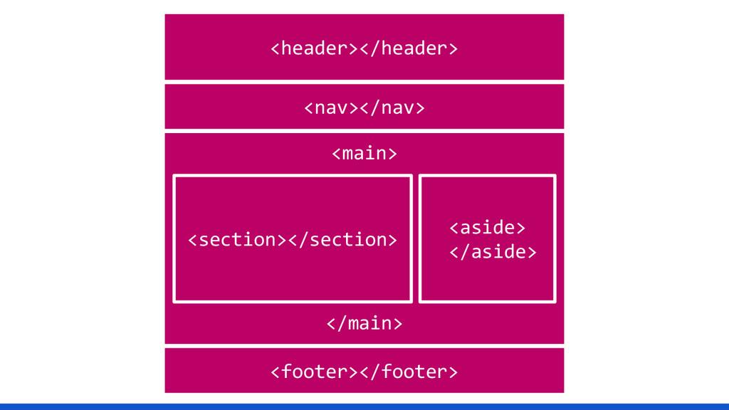 <header></header> <nav></nav> <footer></footer>...