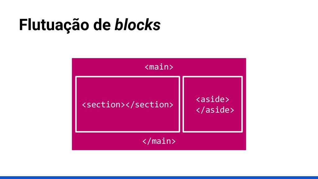 Flutuação de blocks <main> </main> <section></s...