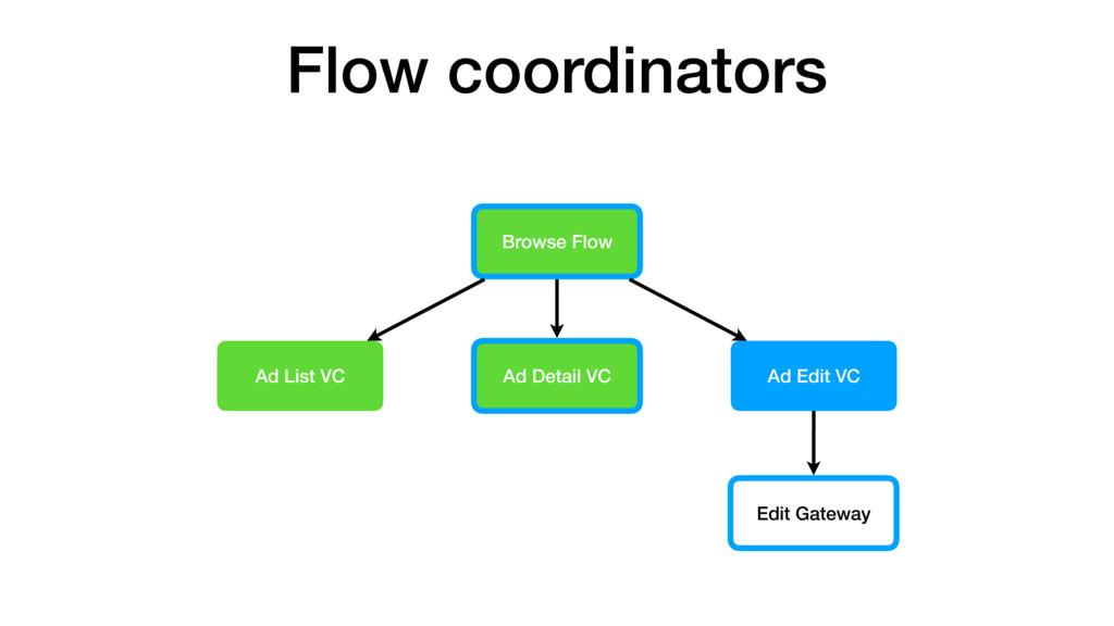 Ad Detail VC Ad Edit VC Ad List VC Browse Flow ...