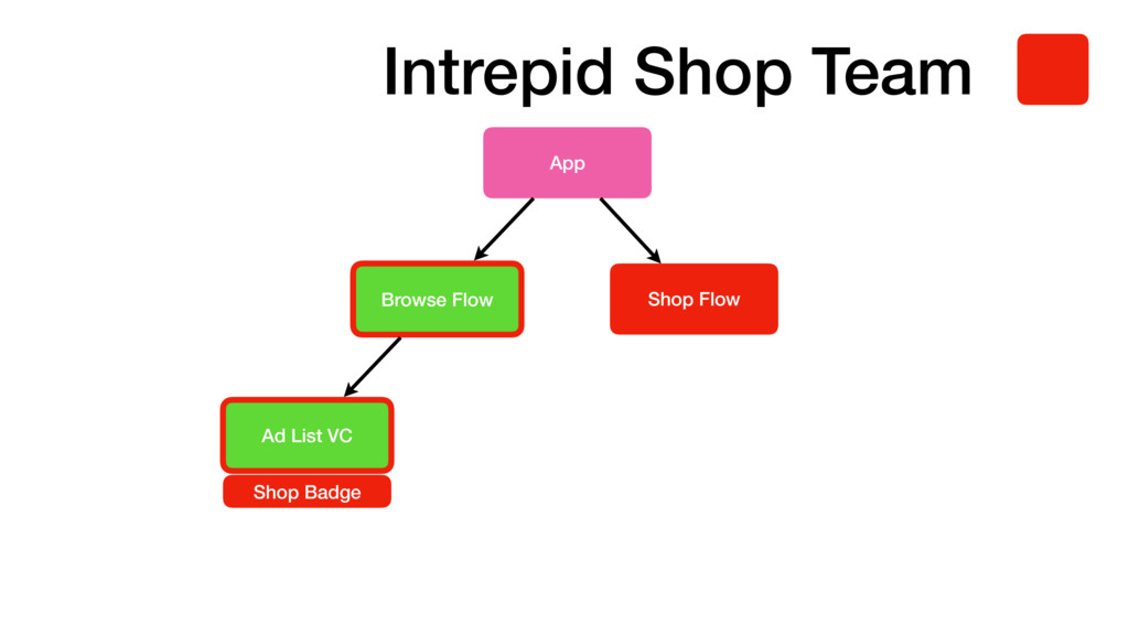 Ad List VC Browse Flow Shop Flow App Shop Badge...