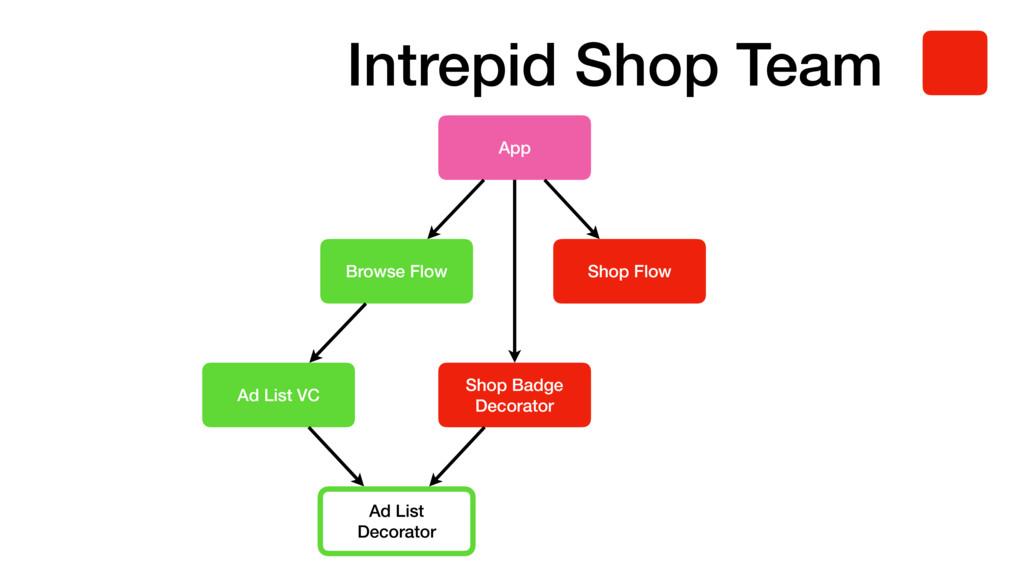 Ad List VC Browse Flow Intrepid Shop Team Shop ...