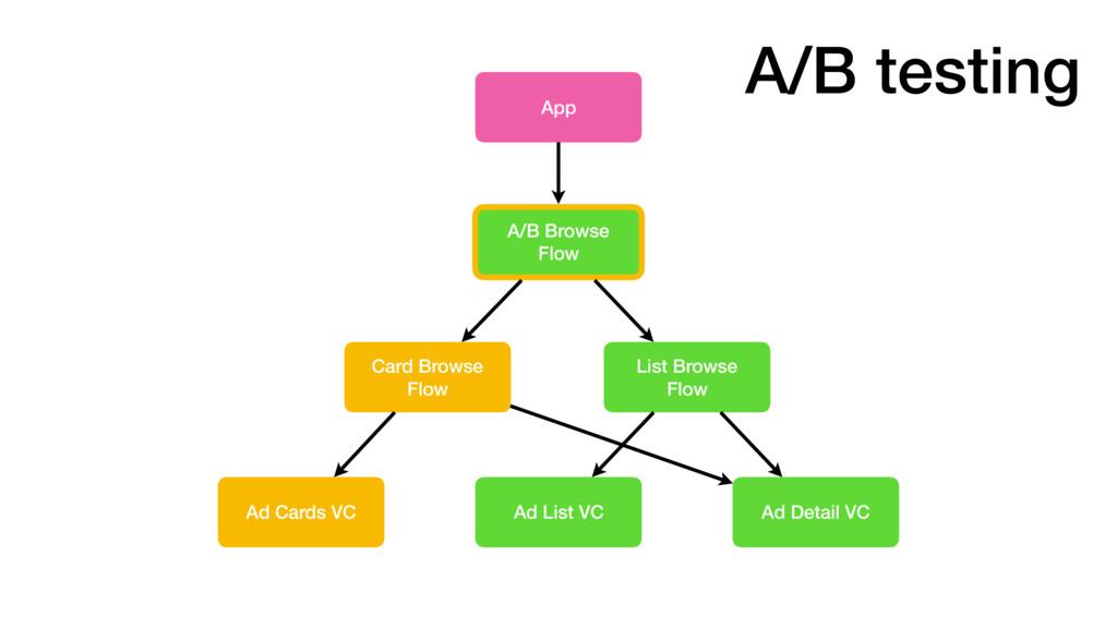 App List Browse Flow Card Browse Flow Ad Detai...