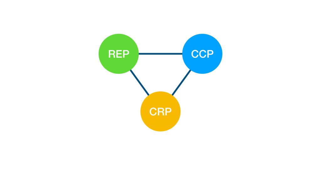 REP CCP CRP