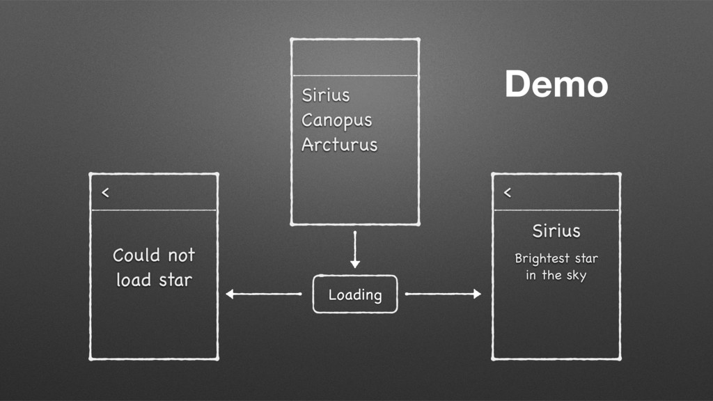 Loading  Sirius Canopus Arcturus Could not l...
