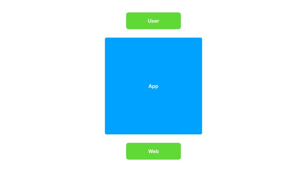 App User Web