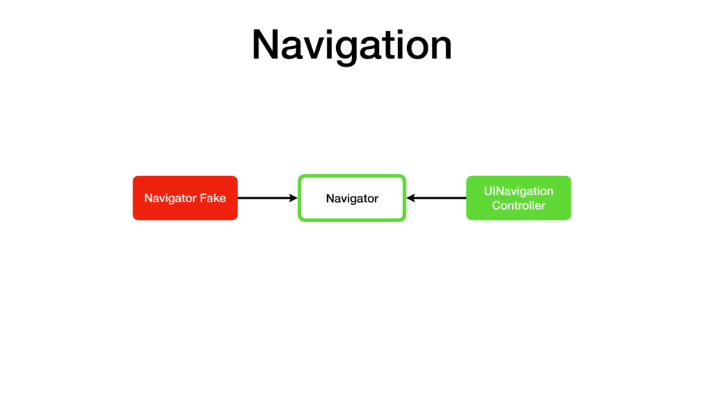 Navigator UINavigation Controller Navigator Fak...