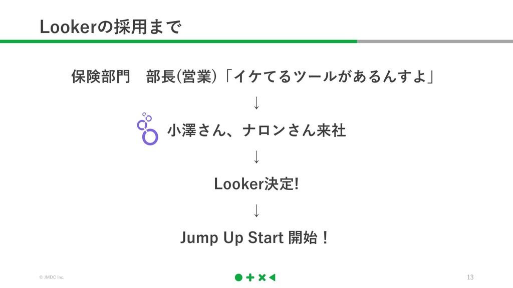 ( LU S ! ( J )